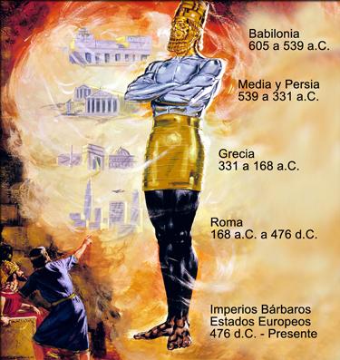 Estatua de Daniel